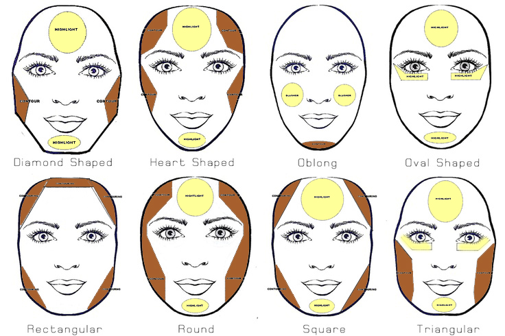 Face Contour Map The Do's of contouring your face; for beginners – stylesbyseanna Face Contour Map
