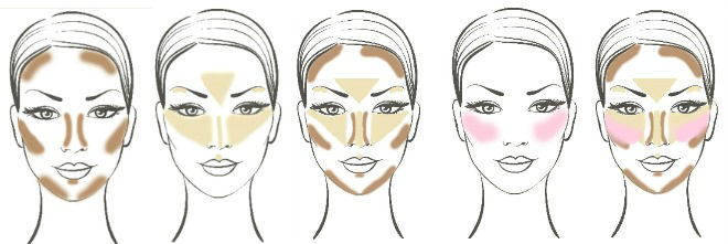 The Dos Of Contouring Your Face For Beginners Stylesbyseanna